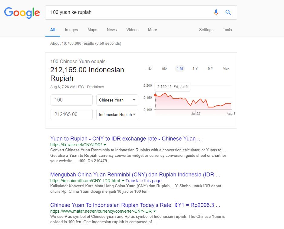 Keyword Tersembunyi Google Search 4 74e11
