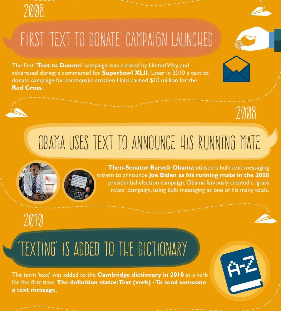 Infografis Evolusi Sms 5
