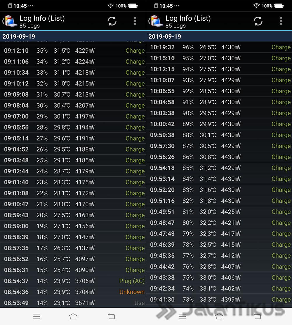 Test Baterai Vivo V17 Pro 01 4c42d
