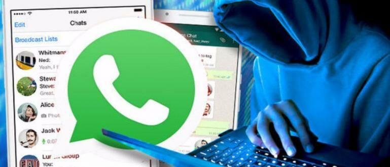 Cara Menyimpan Foto WhatsApp Secara Diam-diam, 100% Tanpa Ketahuan