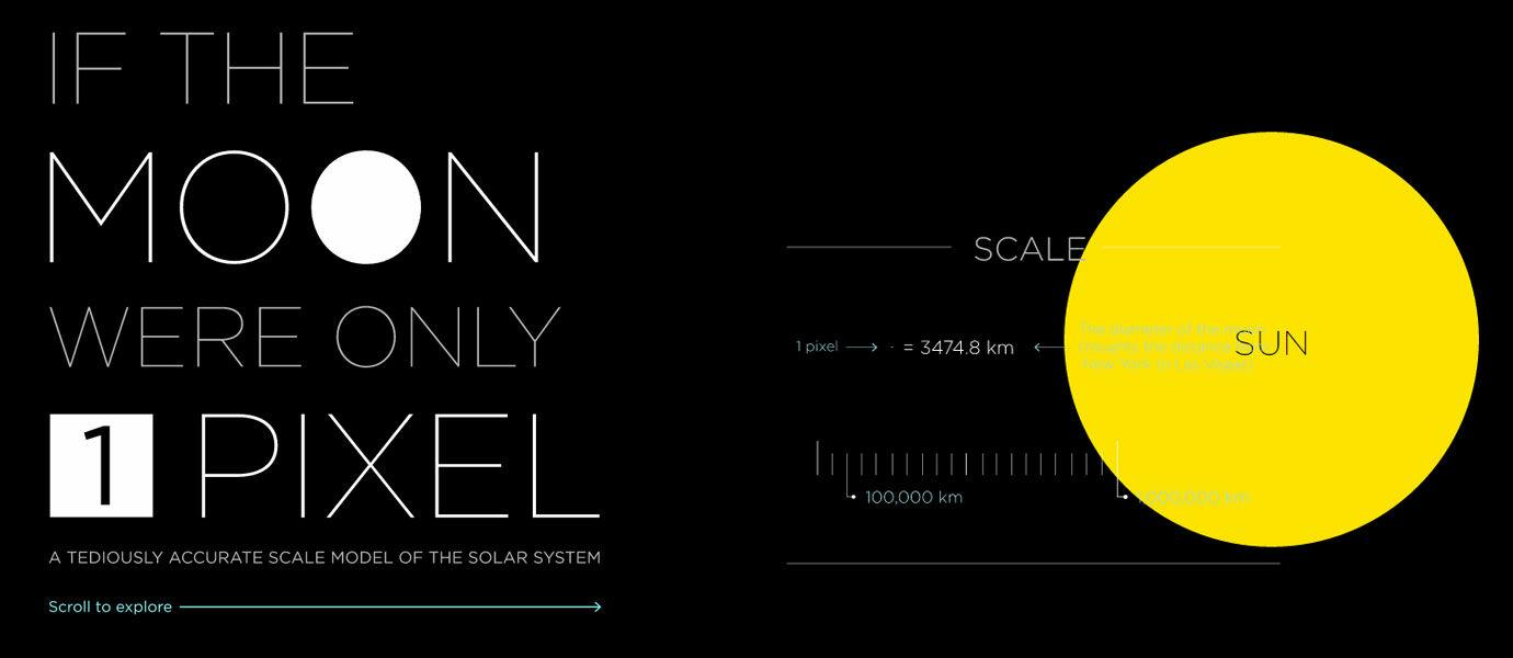 Begini Jadinya Sistem Tata Surya Jika Bulan Hanya Sebesar 1 Pixel!